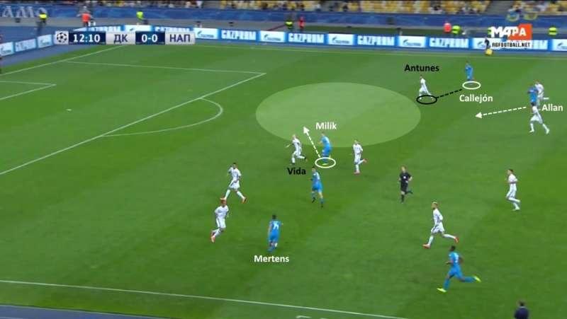 Callejon, ecco chi è davvero il pupillo Jose Mourinho