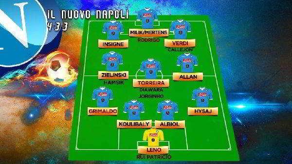 Napoli Idea Gomes, dal Barça. Pronta una nuova offensiva su Grimaldo se partisse Ghoulam. Il City su Jorginho. Pronta la stretta finale per chiudere l'intesa con Rui Patricio.