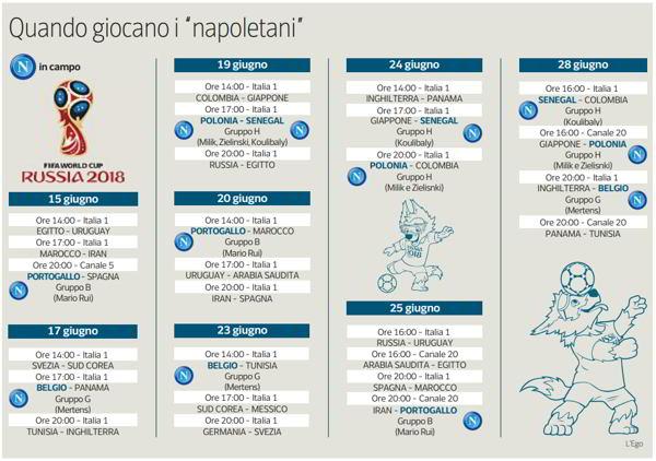 Mondiale Russia Calendario.Calendario Tutte Date E Le Gare Dei Giocatori Del Napoli Al