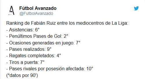Benvenuto a Napoli, Fabián Ruiz. Ecco il profilo del giocatore