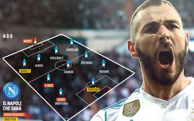 Grafico: Ecco come sarà il Napoli con Benezema e i nuovi acquisti