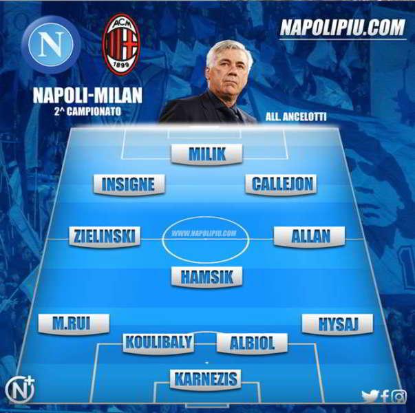 Foto: Napoli-Milan le probabili formazioni