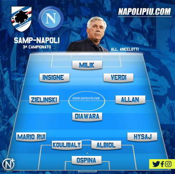 Probabili formazioni di Samp-Napoli, e l'iniziativa per le vittime del Ponte Morandi