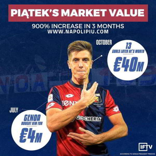 L'agente di Piatek conferma l'interesse del Napoli. 25 milioni al Genoa. I dettagli