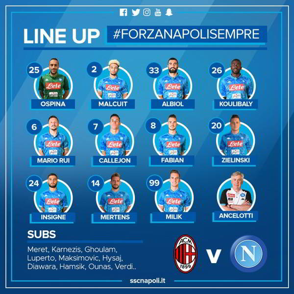 Milan-Napoli, le formazioni. Ancelotti sceglie Ospina. Piatek in panchina