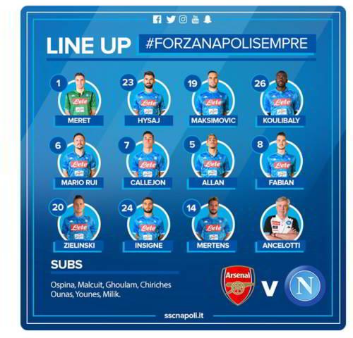 Arsenal-Napoli formazioni ufficiali. Fuori Milik, giocano Insigne e Mertens