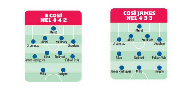 Il Napoli su James Rodriguez. Gli azzurri possono accelerare