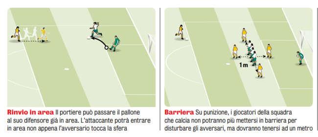 Serie A, le nuove regole: Dal fallo di mano al rigore, quanti cambiamenti