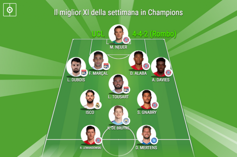 La top 11 in Champions League. La UEFA premia Mertes