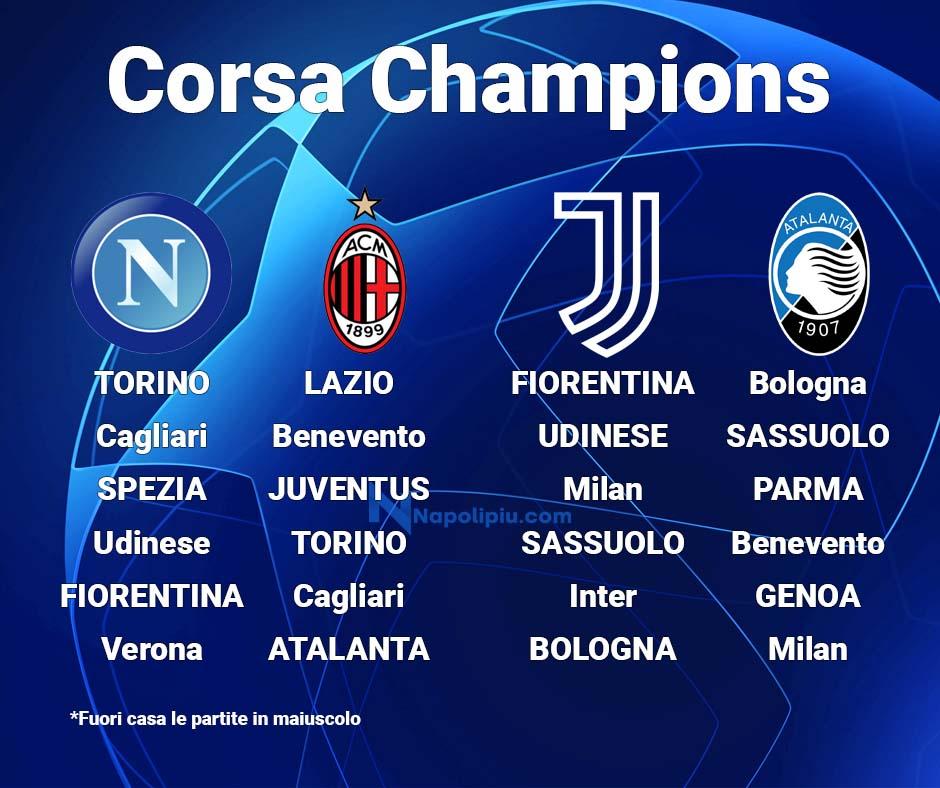 Napoli, qualificazione Champions League: il calendario a confronto