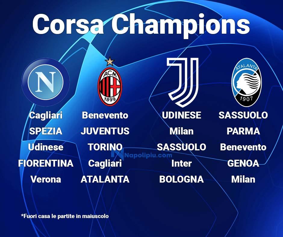 calendario corsa champions league