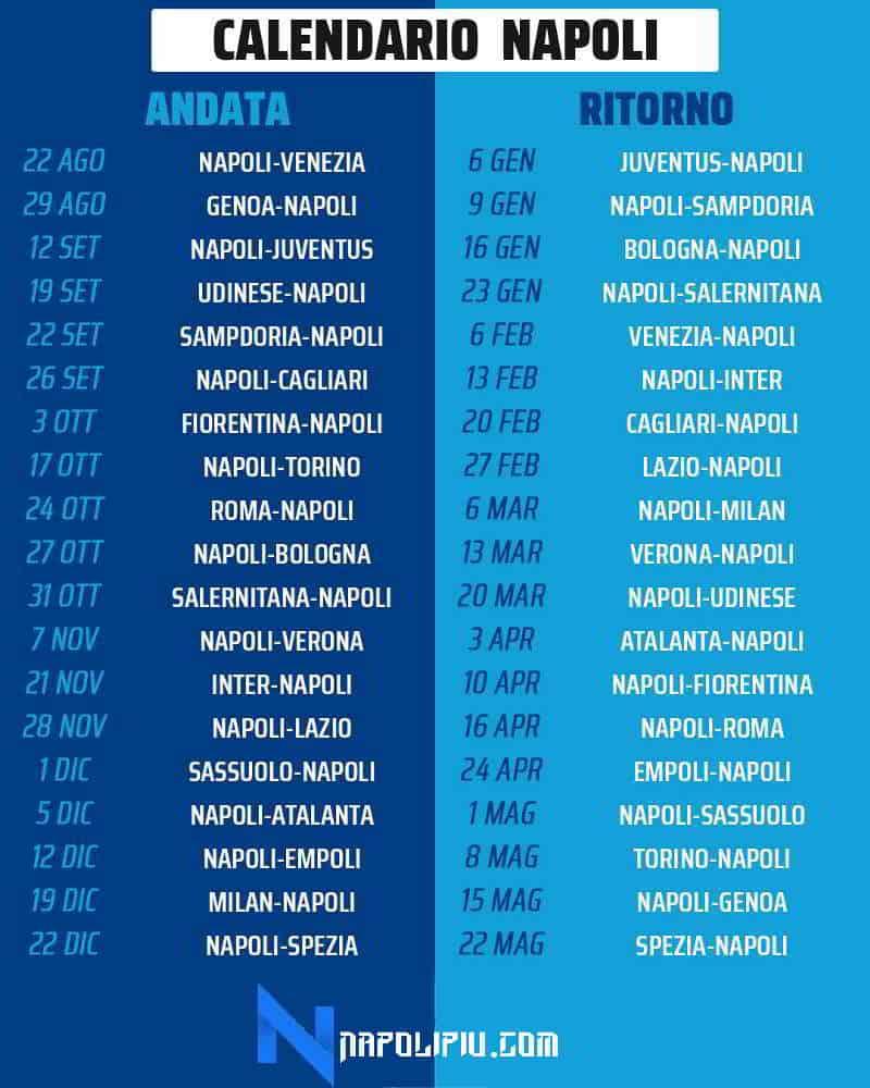 Napoli anticipi e posticipi delle prime due giornate di Serie A
